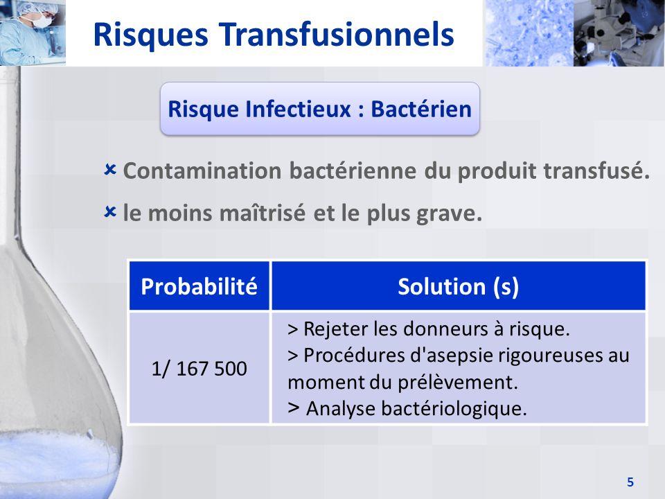 5 Contamination bactérienne du produit transfusé. le moins maîtrisé et le plus grave. ProbabilitéSolution (s) 1/ 167 500 > Rejeter les donneurs à risq