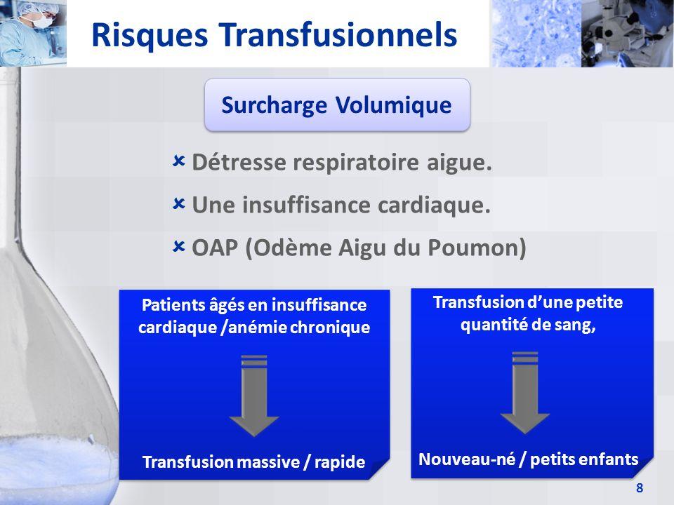 Risques Transfusionnels Surcharge Volumique Détresse respiratoire aigue. Une insuffisance cardiaque. OAP (Odème Aigu du Poumon) Patients âgés en insuf