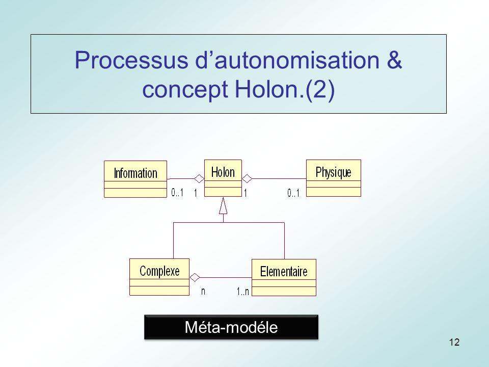 12 Méta-modéle Processus dautonomisation & concept Holon.(2)