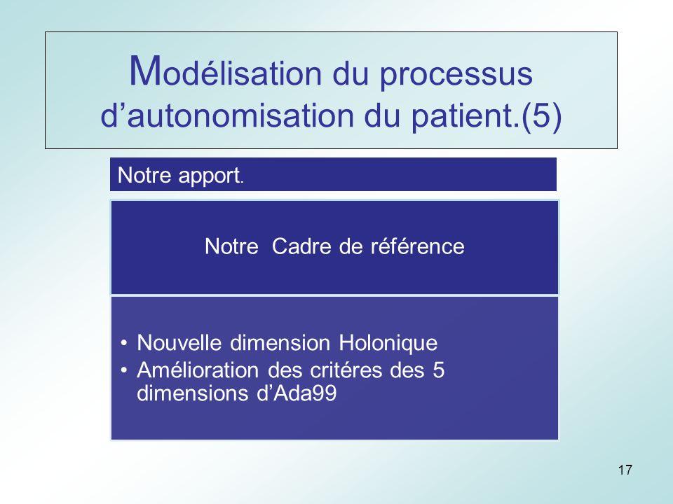 17 Notre Cadre de référence Nouvelle dimension Holonique Amélioration des critéres des 5 dimensions dAda99 Notre apport.