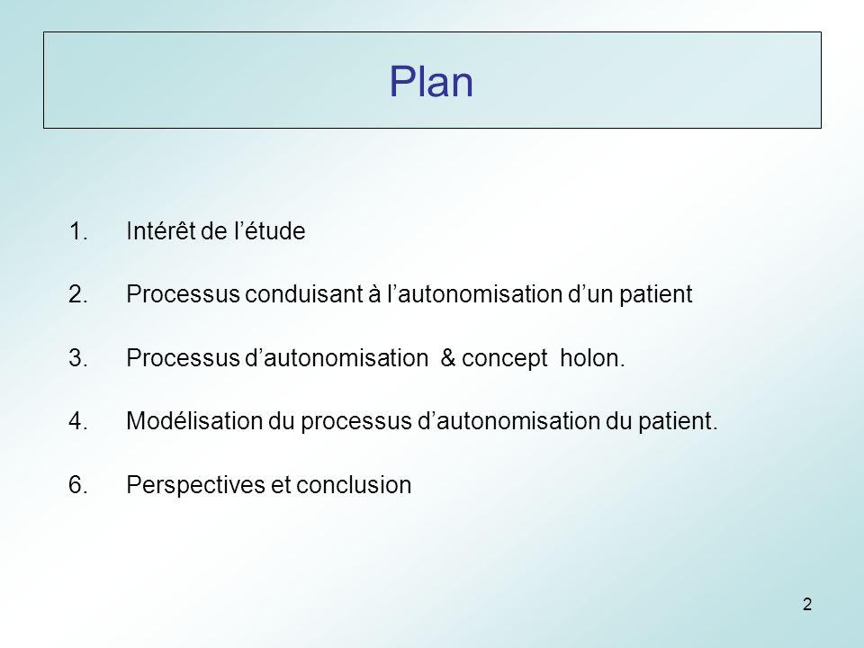 2 Plan 1.Intérêt de létude 2.Processus conduisant à lautonomisation dun patient 3.Processus dautonomisation & concept holon.