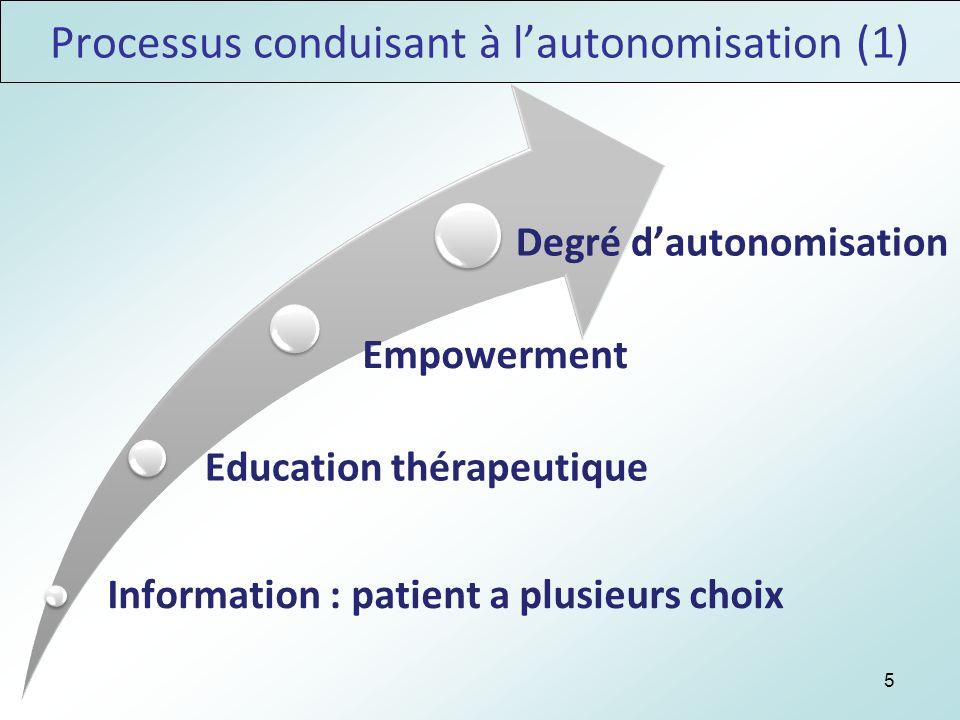 16 Nouveau Cadre de référence Nouvelle dimension coopération Critères des 4 autres dimensions ont été modifiés afin de les adapter au nouveau contexte.