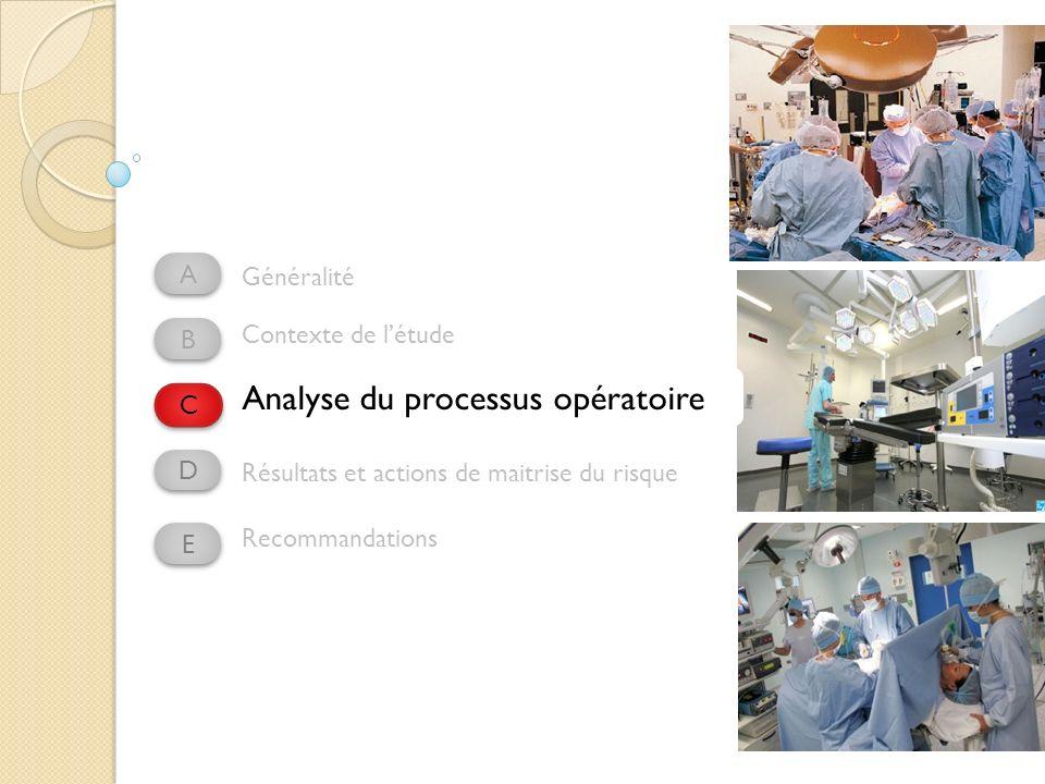 Généralité A A B B Contexte de létude C C Analyse du processus opératoire D D Résultats et actions de maitrise du risque Recommandations E E