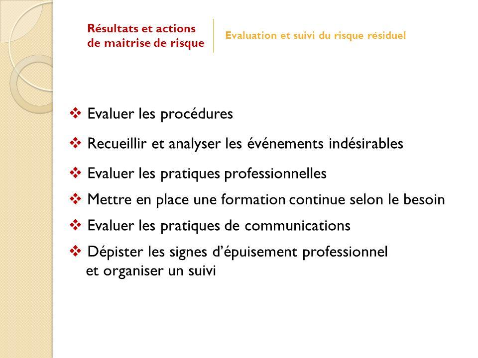 Evaluer les procédures Recueillir et analyser les événements indésirables Evaluer les pratiques professionnelles Mettre en place une formation continu