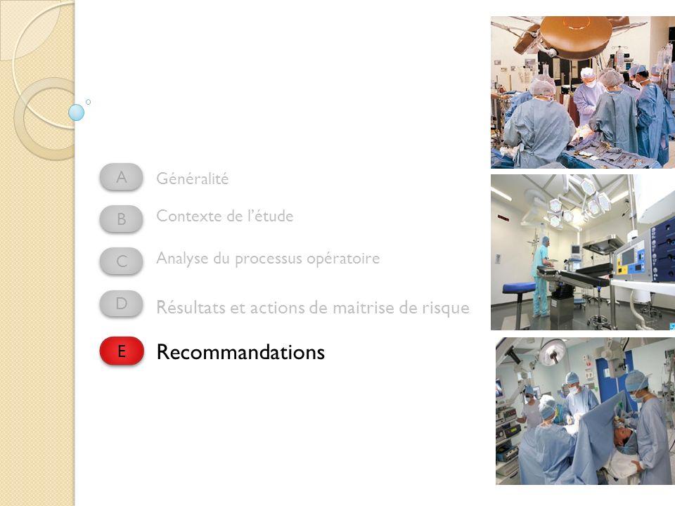 Généralité A A B B Contexte de létude C C Analyse du processus opératoire D D Résultats et actions de maitrise de risque Recommandations E E