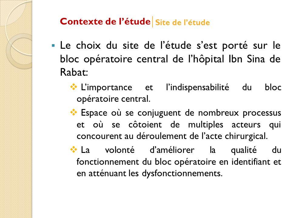 Le choix du site de létude sest porté sur le bloc opératoire central de lhôpital Ibn Sina de Rabat: Limportance et lindispensabilité du bloc opératoire central.