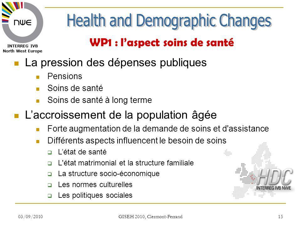 03/09/2010 GISEH 2010, Clermont-Ferrand 15 INTERREG IVB North West Europe WP1 : laspect soins de santé La pression des dépenses publiques Pensions Soi