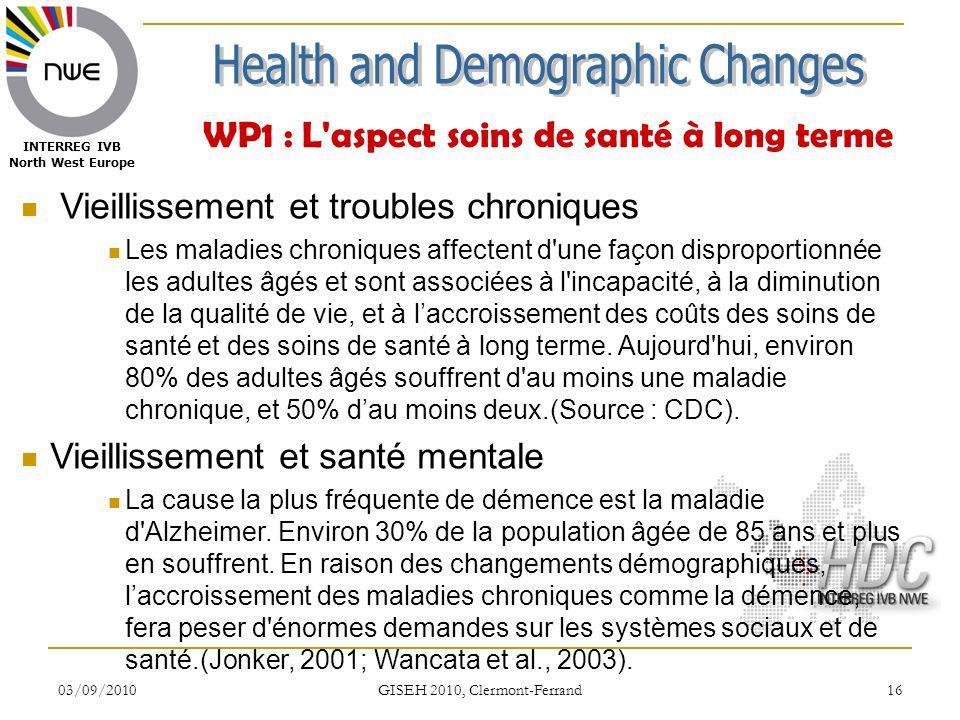 03/09/2010 GISEH 2010, Clermont-Ferrand 16 INTERREG IVB North West Europe WP1 : L aspect soins de santé à long terme Vieillissement et troubles chroniques Les maladies chroniques affectent d une façon disproportionnée les adultes âgés et sont associées à l incapacité, à la diminution de la qualité de vie, et à laccroissement des coûts des soins de santé et des soins de santé à long terme.