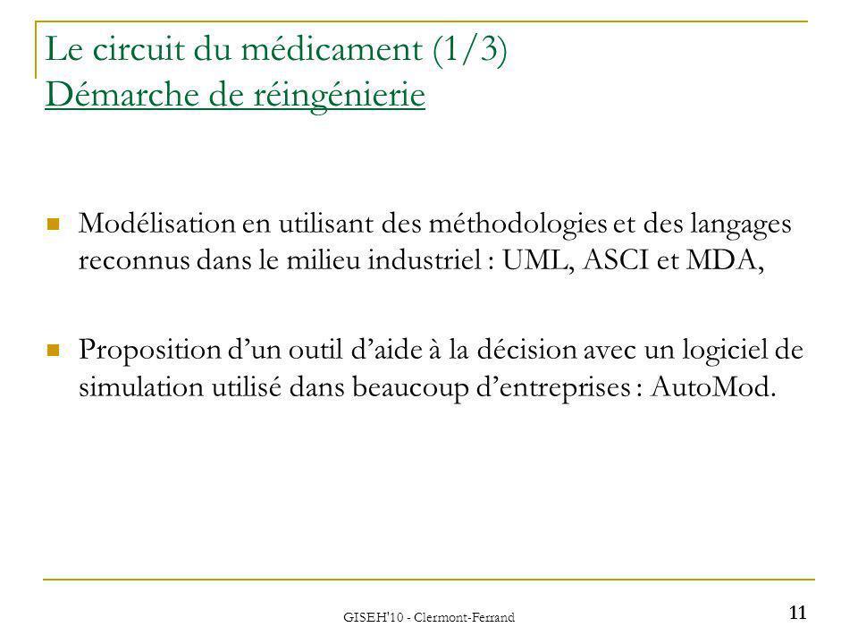 Le circuit du médicament (1/3) Démarche de réingénierie Modélisation en utilisant des méthodologies et des langages reconnus dans le milieu industriel : UML, ASCI et MDA, Proposition dun outil daide à la décision avec un logiciel de simulation utilisé dans beaucoup dentreprises : AutoMod.