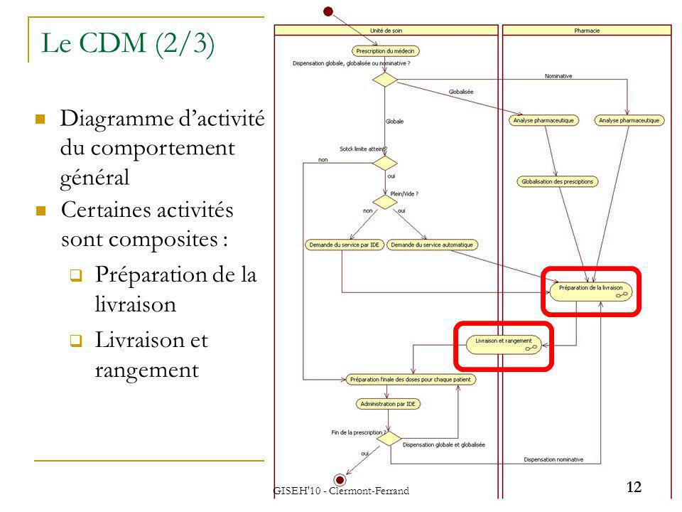 Le CDM (2/3) GISEH 10 - Clermont-Ferrand Diagramme dactivité du comportement général Certaines activités sont composites : Préparation de la livraison Livraison et rangement 12