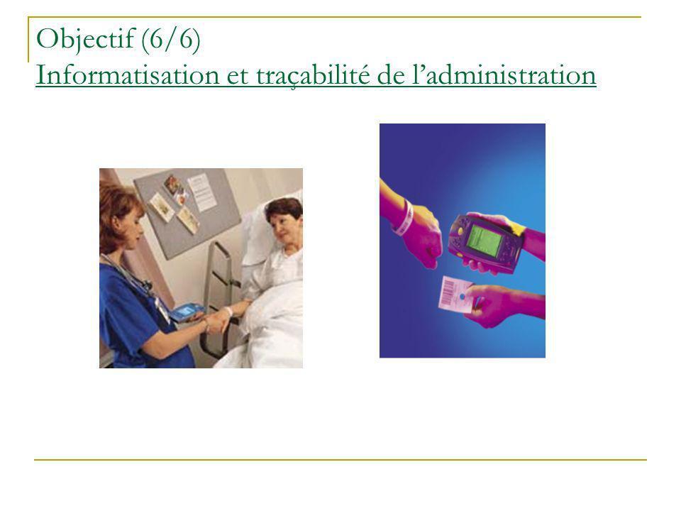 Objectif (6/6) Informatisation et traçabilité de ladministration