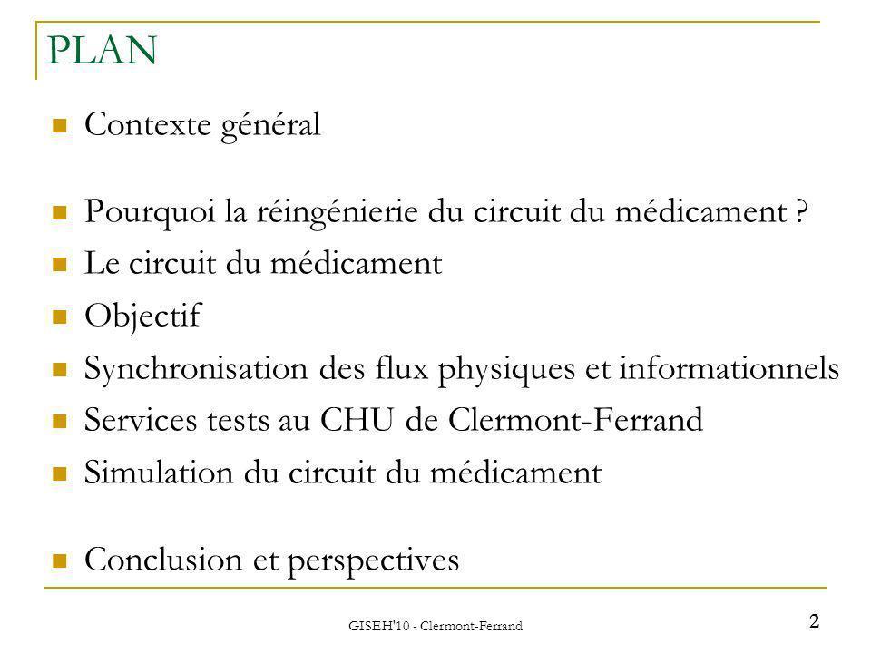 Contexte général Pourquoi la réingénierie du circuit du médicament ? Le circuit du médicament Objectif Synchronisation des flux physiques et informati