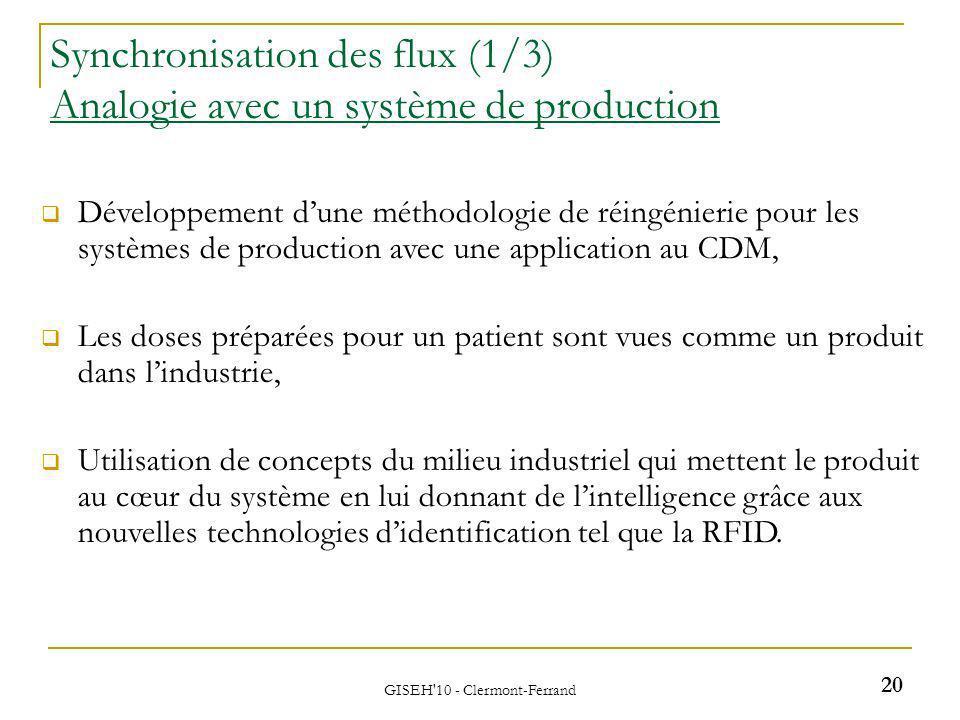 Synchronisation des flux (1/3) Analogie avec un système de production GISEH'10 - Clermont-Ferrand 20 Développement dune méthodologie de réingénierie p