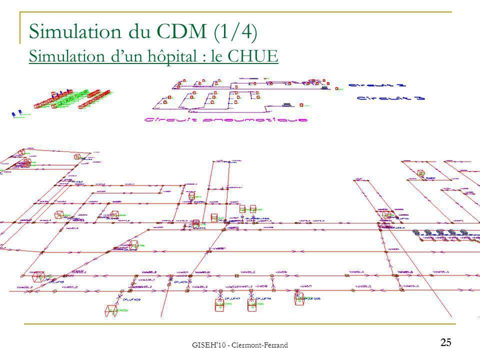 Simulation du CDM (1/4) Simulation dun hôpital : le CHUE GISEH'10 - Clermont-Ferrand 25