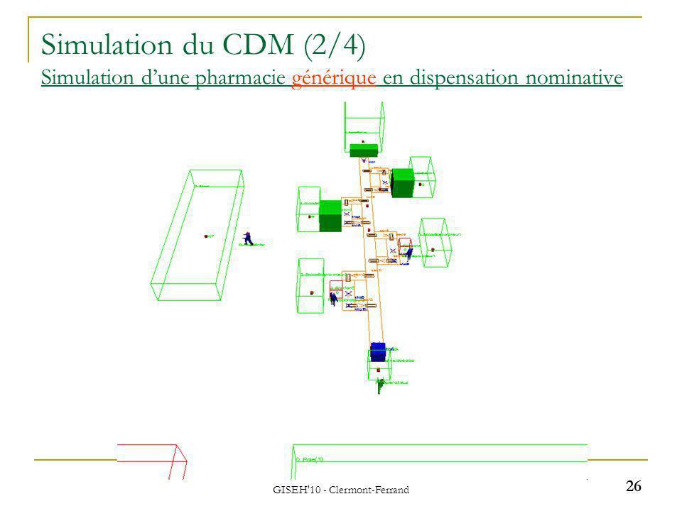 GISEH'10 - Clermont-Ferrand 26 Simulation du CDM (2/4) Simulation dune pharmacie générique en dispensation nominative