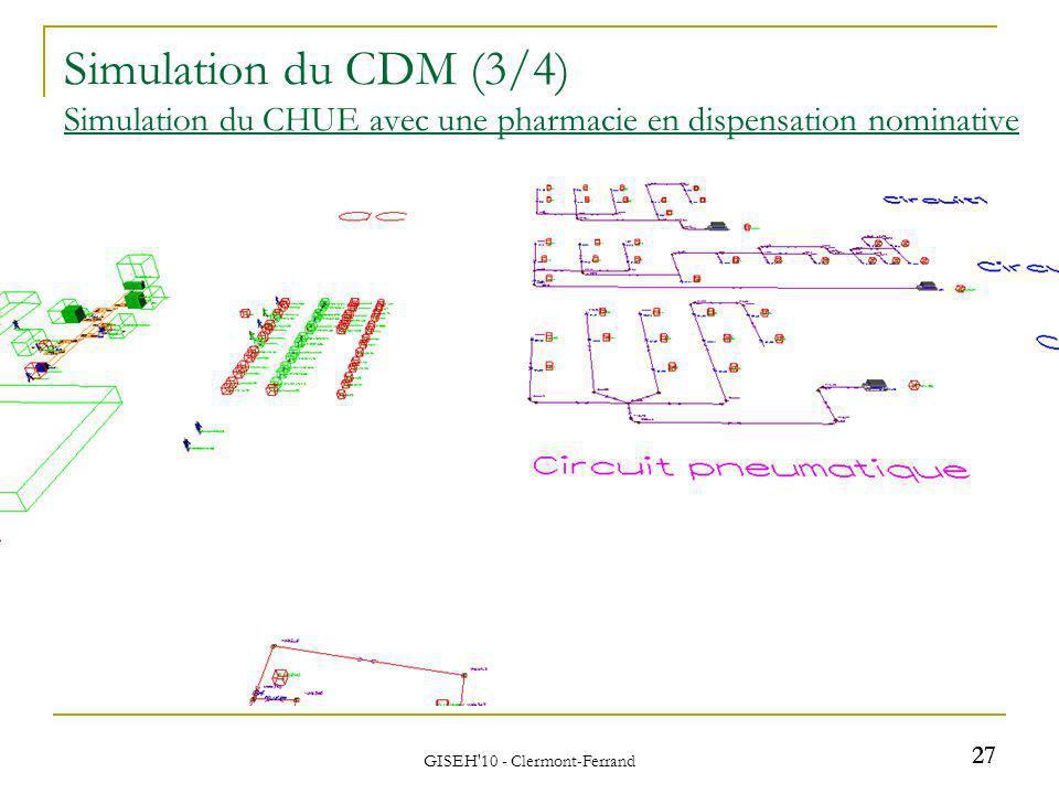 GISEH'10 - Clermont-Ferrand 27 Simulation du CDM (3/4) Simulation du CHUE avec une pharmacie en dispensation nominative