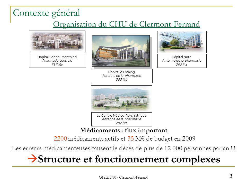 Hôpital Gabriel Montpied Pharmacie centrale 797 lits Hôpital Nord Antenne de la pharmacie 365 lits Hôpital dEstaing Antenne de la pharmacie 565 lits L