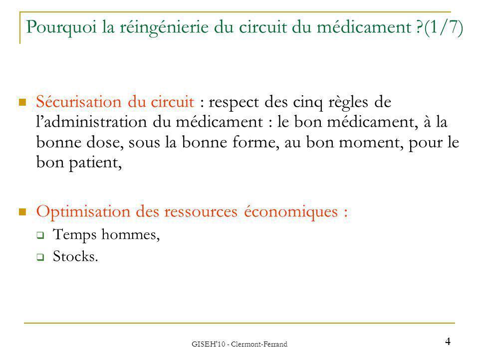 Sécurisation du circuit : respect des cinq règles de ladministration du médicament : le bon médicament, à la bonne dose, sous la bonne forme, au bon moment, pour le bon patient, Optimisation des ressources économiques : Temps hommes, Stocks.
