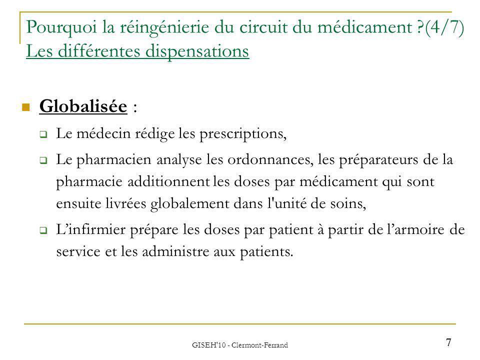 GISEH'10 - Clermont-Ferrand Globalisée : Le médecin rédige les prescriptions, Le pharmacien analyse les ordonnances, les préparateurs de la pharmacie