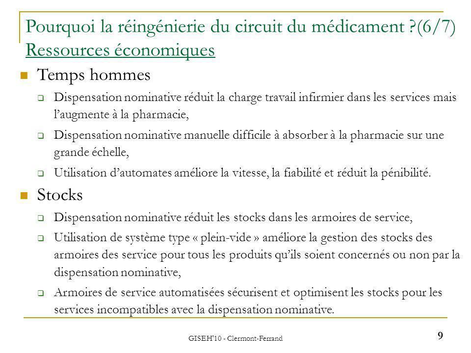 Temps hommes Dispensation nominative réduit la charge travail infirmier dans les services mais laugmente à la pharmacie, Dispensation nominative manue