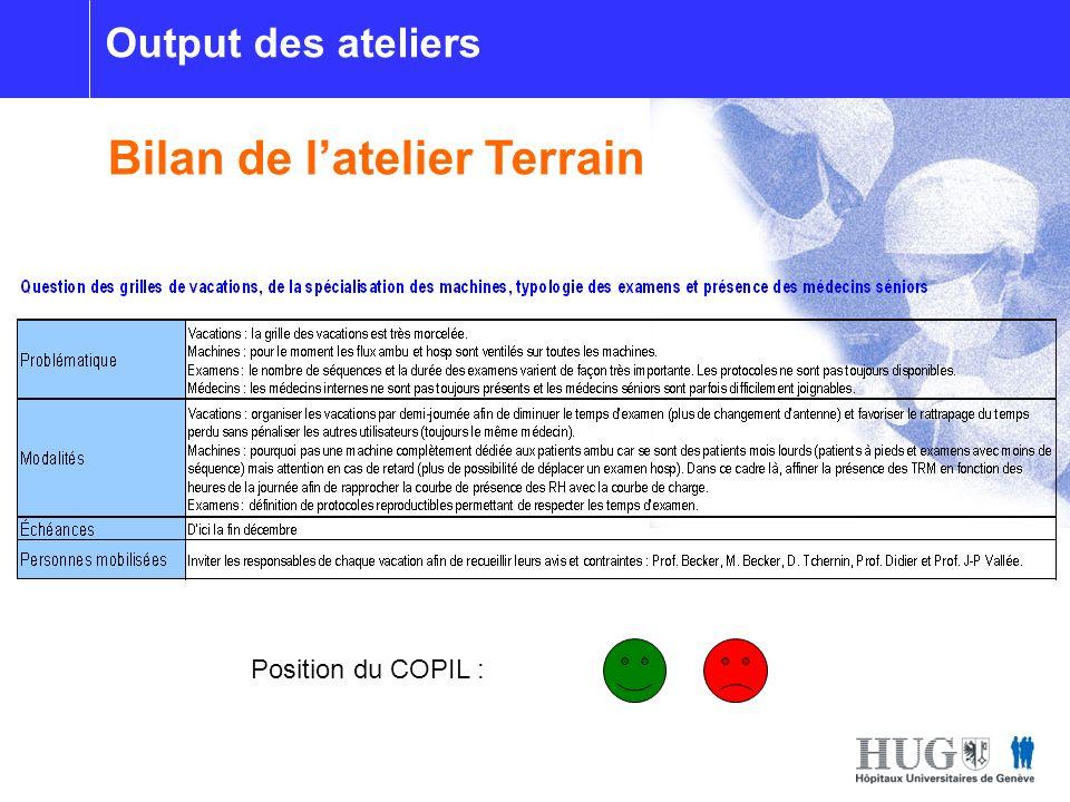 Optimisation du plateau de radiologie Bilan de latelier Terrain Position du COPIL : Output des ateliers