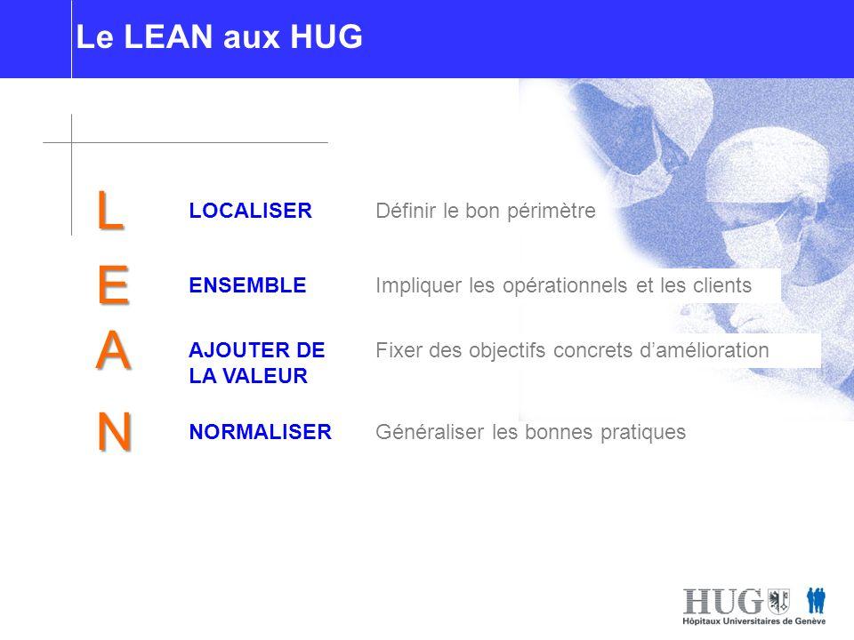 Les blocs opératoires Le LEAN aux HUGL LOCALISERDéfinir le bon périmètre E ENSEMBLEImpliquer les opérationnels et les clients A AJOUTER DE LA VALEUR F