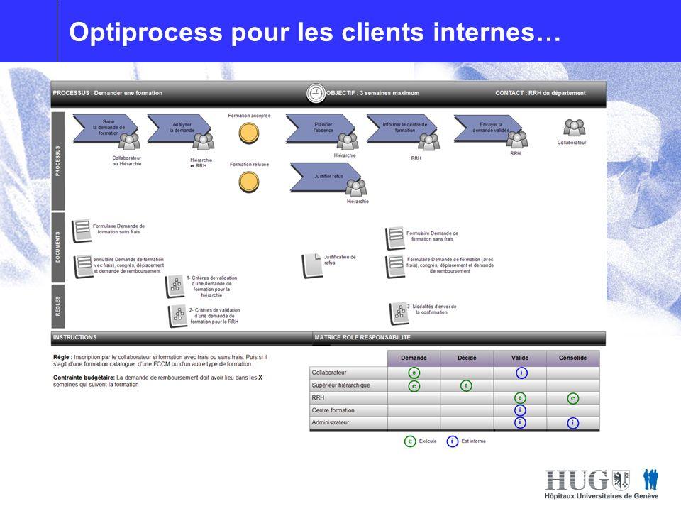 Optiprocess pour les clients internes…