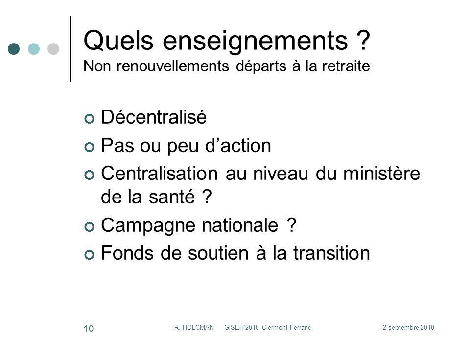 2 septembre 2010R. HOLCMAN GISEH 2010 Clermont-Ferrand 10 Quels enseignements .