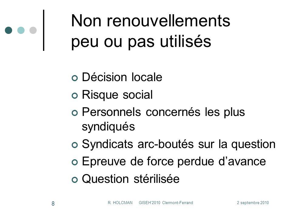 2 septembre 2010R.HOLCMAN GISEH 2010 Clermont-Ferrand 9 Quels enseignements .