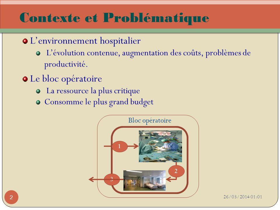 26/03/2014 01:03 2 Contexte et Problématique Lenvironnement hospitalier Lévolution contenue, augmentation des coûts, problèmes de productivité. Le blo