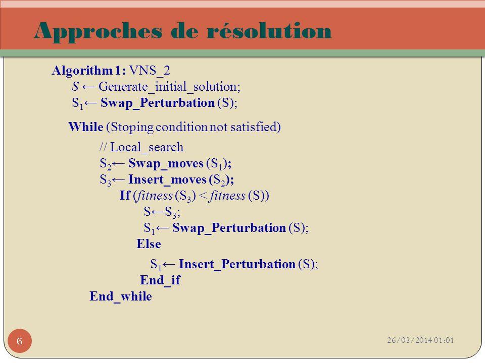26/03/2014 01:03 7 Approches de résolution Algorithm 2: INSERT_MOVES (s) i0; While (i<N) s s; Cpt_SANS_AML 0; AML0; While ((Cpt_SANS_AML < Cpt_Max_Li) et (AML==0)) j Random_position (j!=i); s insérer lintervention de la the position i dans la position j; If (fitness(s) < fitness(s)) s s; AML1; Else Cpt_SANS_AML ++; End_while i i+1; End_while Return s;