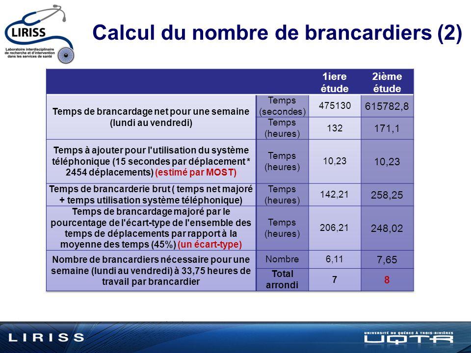 Calcul du nombre de brancardiers (2)