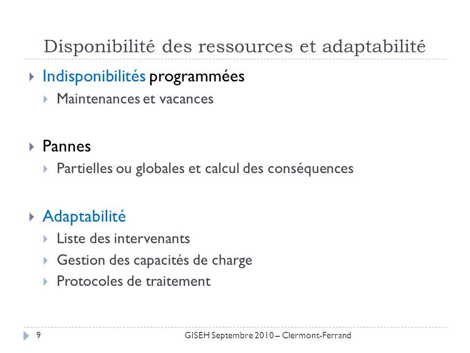 Disponibilité des ressources et adaptabilité Indisponibilités programmées Maintenances et vacances Pannes Partielles ou globales et calcul des conséqu