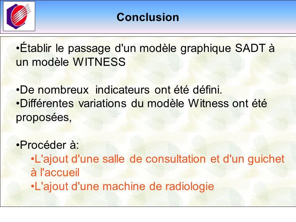 Conclusion Établir le passage d'un modèle graphique SADT à un modèle WITNESS De nombreux indicateurs ont été défini. Différentes variations du modèle