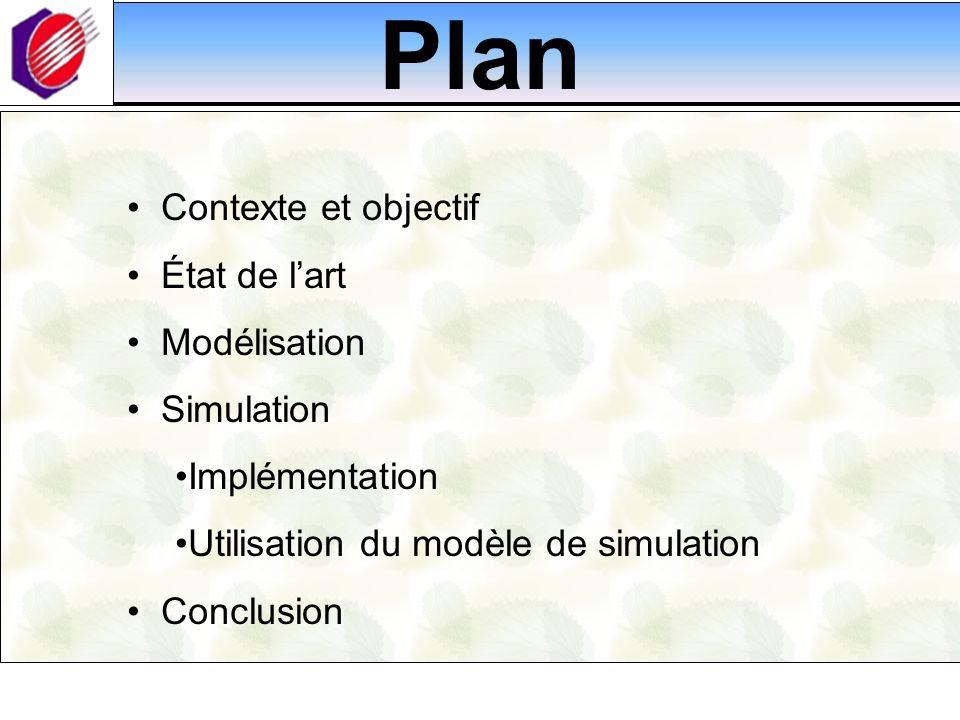 Conclusion Établir le passage d un modèle graphique SADT à un modèle WITNESS De nombreux indicateurs ont été défini.