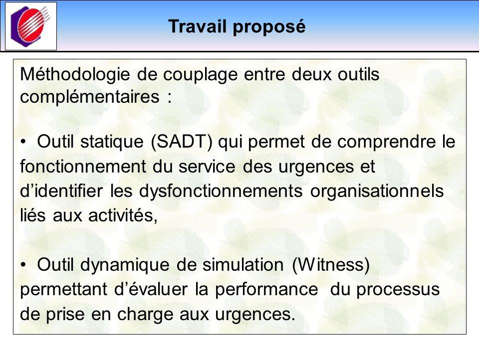 Travail proposé Méthodologie de couplage entre deux outils complémentaires : Outil statique (SADT) qui permet de comprendre le fonctionnement du servi