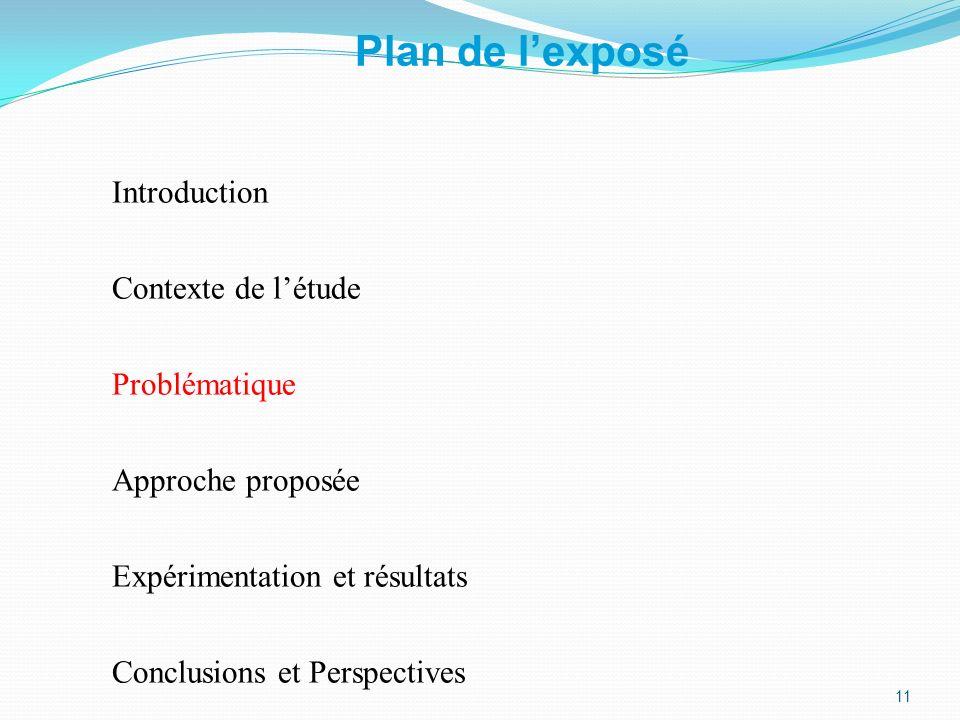 Plan de lexposé Introduction Contexte de létude Problématique Approche proposée Expérimentation et résultats Conclusions et Perspectives 11