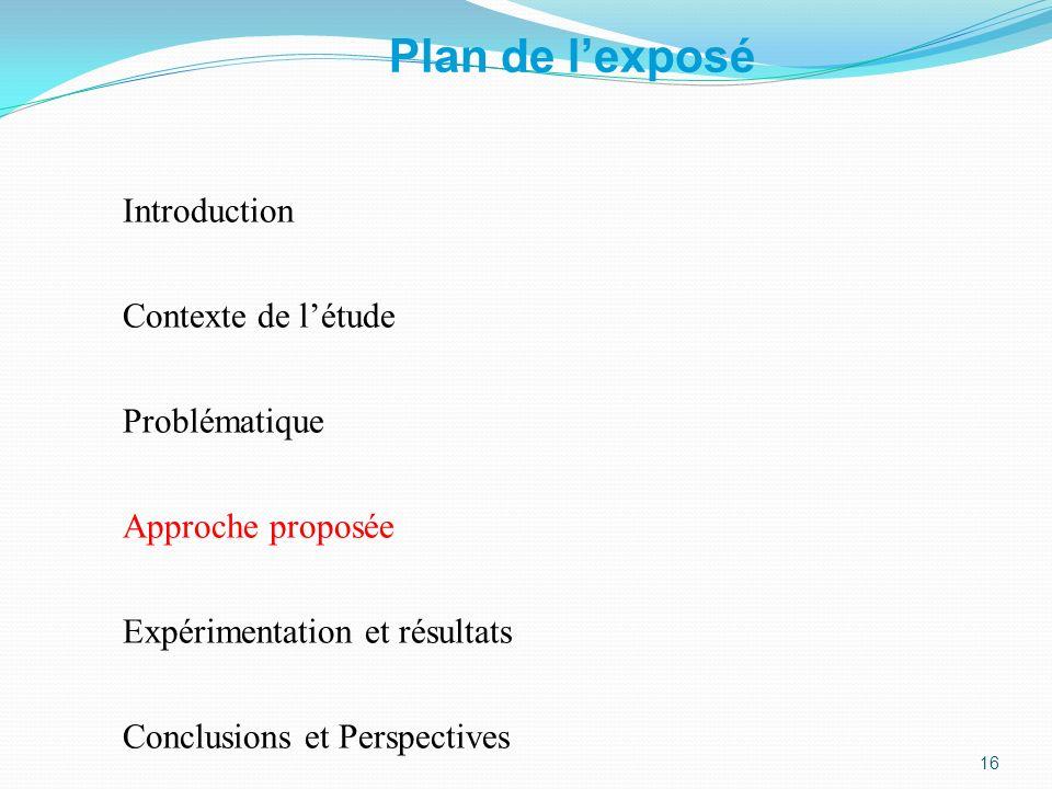Plan de lexposé Introduction Contexte de létude Problématique Approche proposée Expérimentation et résultats Conclusions et Perspectives 16