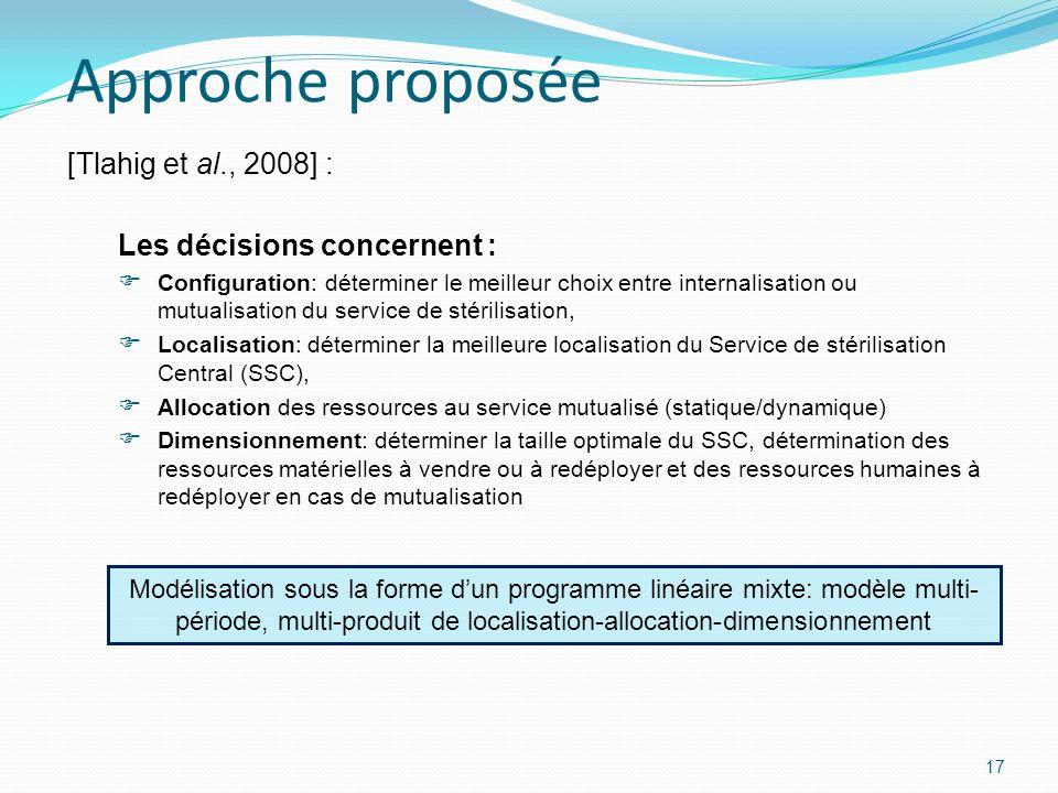 17 Les décisions concernent : Configuration: déterminer le meilleur choix entre internalisation ou mutualisation du service de stérilisation, Localisa
