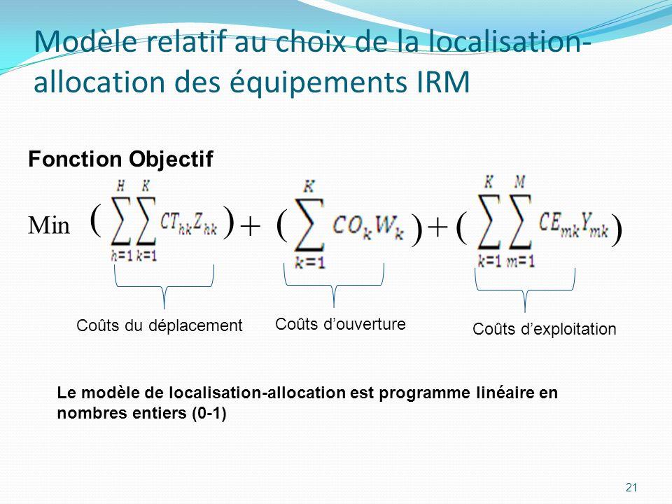 21 Fonction Objectif Min ( ) ) ( + + ) ( Coûts du déplacement Coûts douverture Coûts dexploitation Modèle relatif au choix de la localisation- allocat