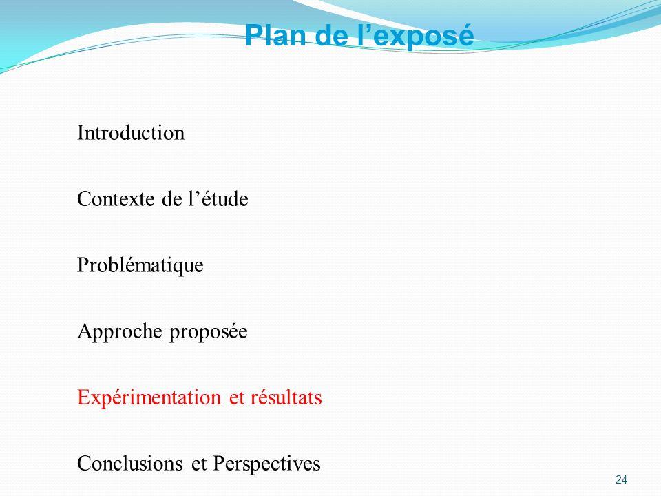 Plan de lexposé Introduction Contexte de létude Problématique Approche proposée Expérimentation et résultats Conclusions et Perspectives 24