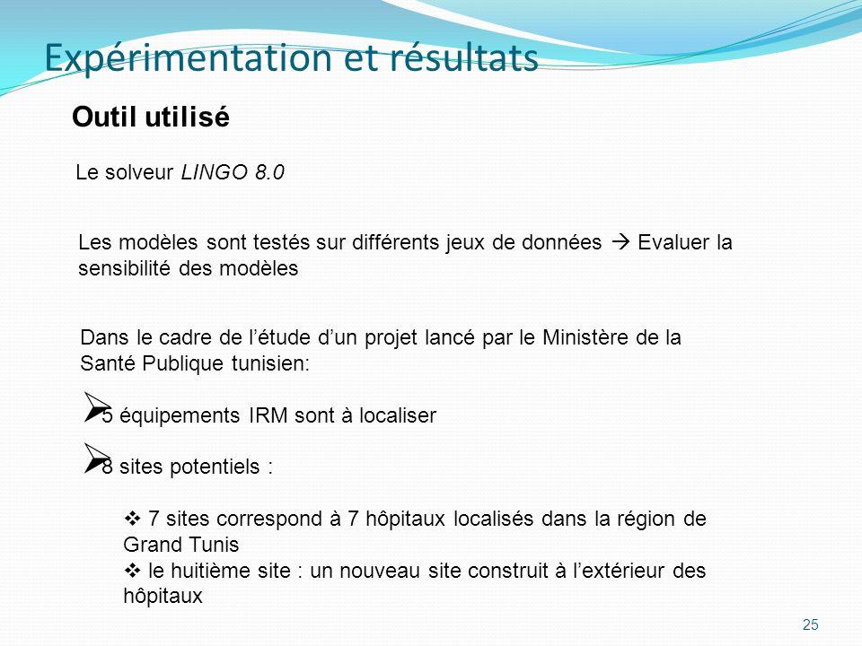 Expérimentation et résultats 25 Les modèles sont testés sur différents jeux de données Evaluer la sensibilité des modèles Dans le cadre de létude dun