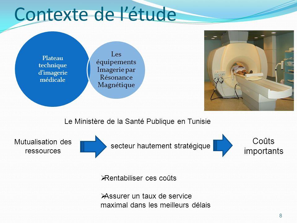 Plateau technique dimagerie médicale 8 Contexte de létude Les équipements Imagerie par Résonance Magnétique secteur hautement stratégique Coûts import