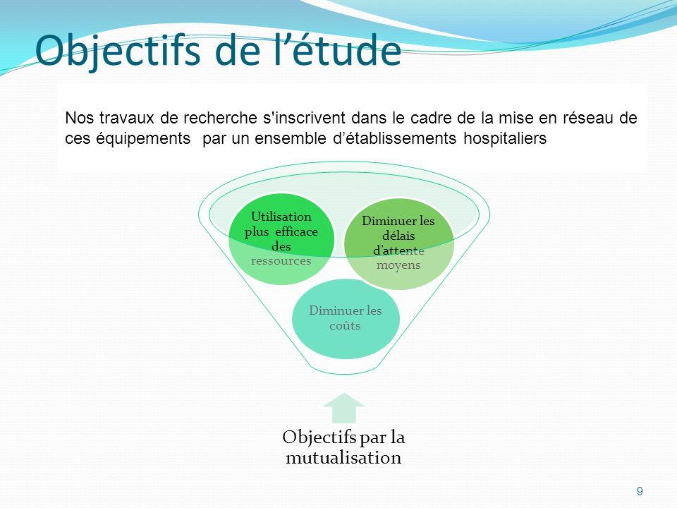 Plan de lexposé Introduction Contexte de létude Problématique Approche proposée Expérimentation et résultats Conclusions et Perspectives 10