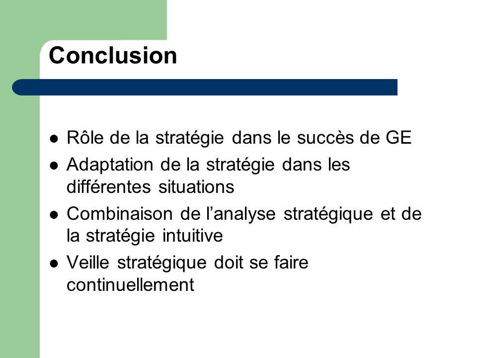 Conclusion Rôle de la stratégie dans le succès de GE Adaptation de la stratégie dans les différentes situations Combinaison de lanalyse stratégique et