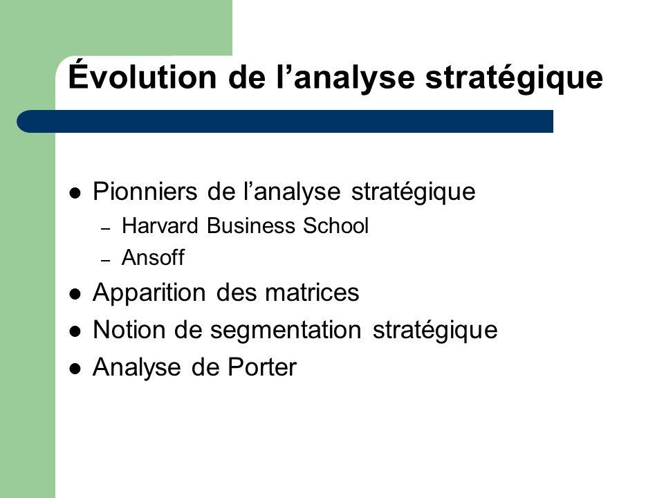 Évolution de lanalyse stratégique Pionniers de lanalyse stratégique – Harvard Business School – Ansoff Apparition des matrices Notion de segmentation