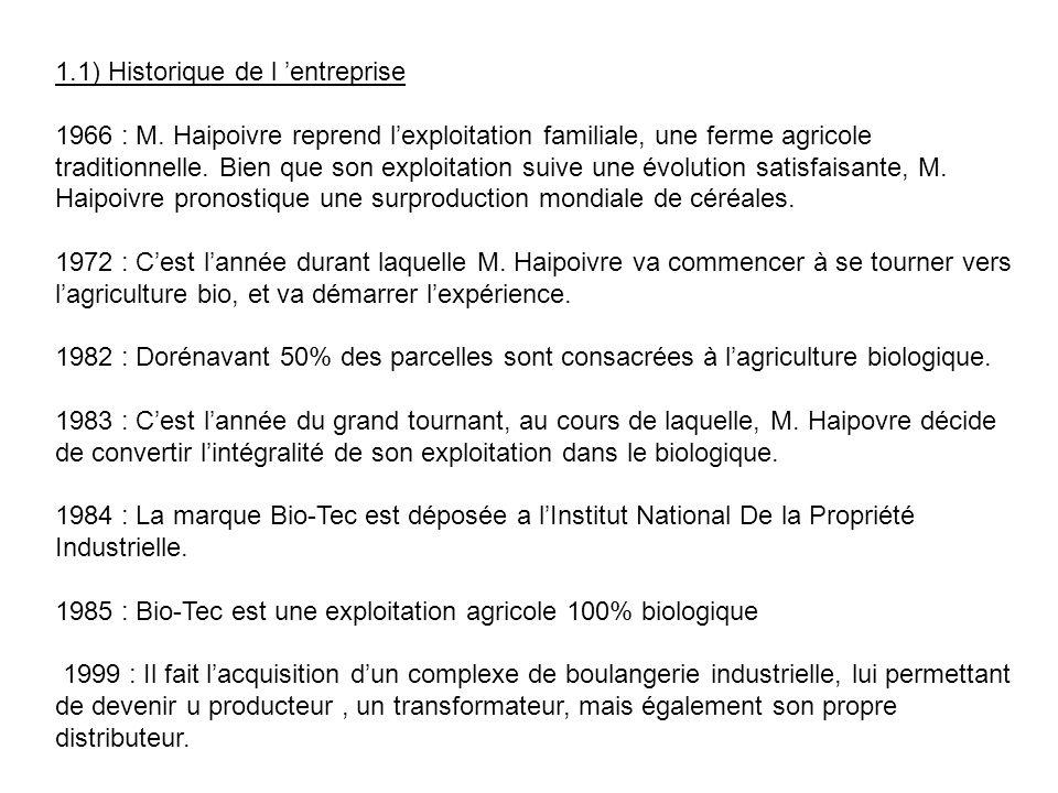 1.1) Historique de l entreprise 1966 : M. Haipoivre reprend lexploitation familiale, une ferme agricole traditionnelle. Bien que son exploitation suiv