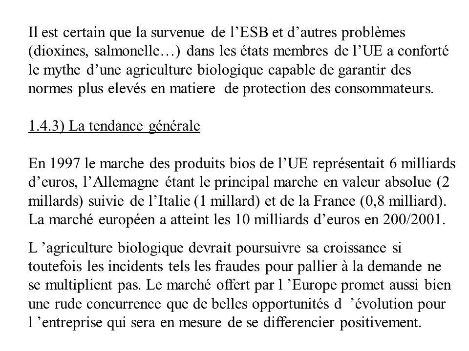 Il est certain que la survenue de lESB et dautres problèmes (dioxines, salmonelle…) dans les états membres de lUE a conforté le mythe dune agriculture