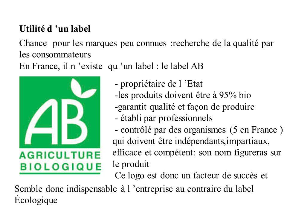 Utilité d un label Chance pour les marques peu connues :recherche de la qualité par les consommateurs En France, il n existe qu un label : le label AB