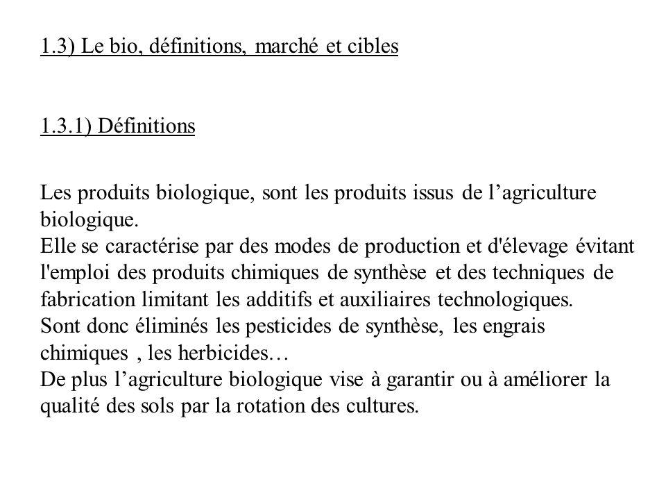 1.3) Le bio, définitions, marché et cibles 1.3.1) Définitions Les produits biologique, sont les produits issus de lagriculture biologique. Elle se car